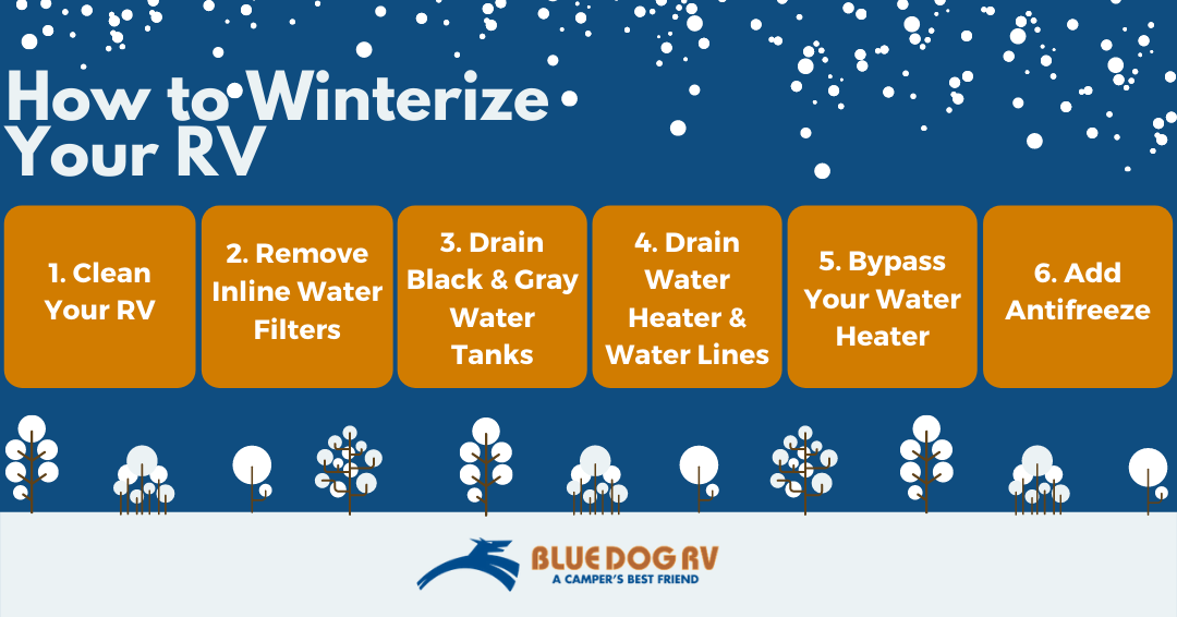 How to Winterize Your RV - Winter RV Prep