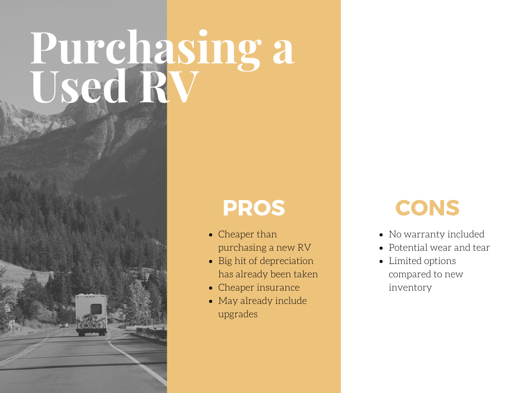 Purchasing a Used RV